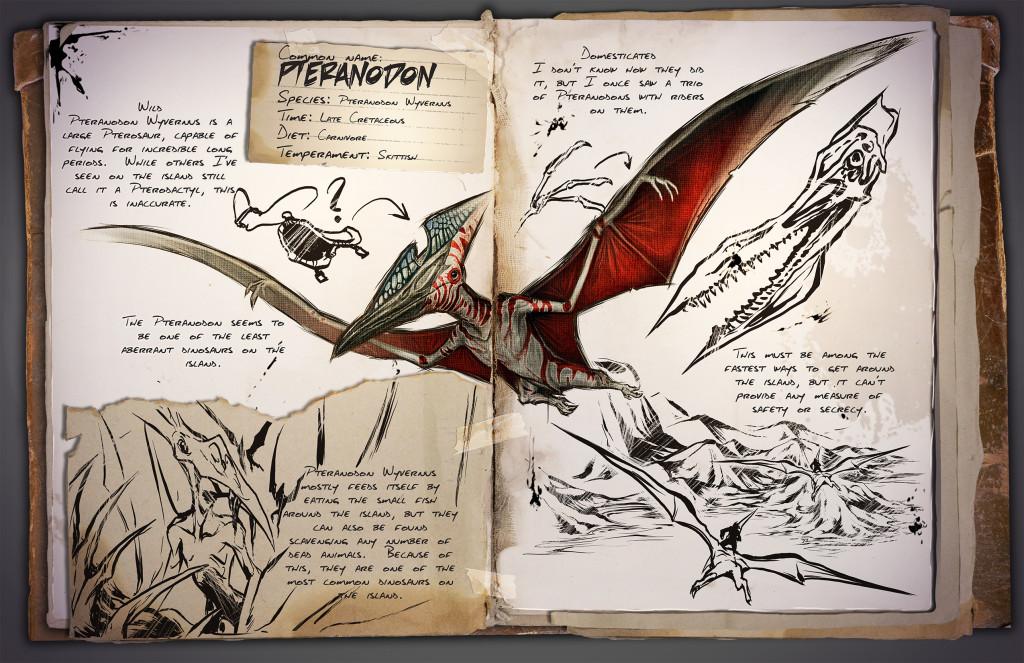 1432136634_Dossier_Pteranodon (1)
