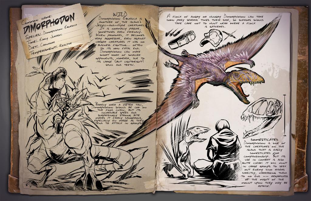 1436840225_Dossier_Dimorphodon